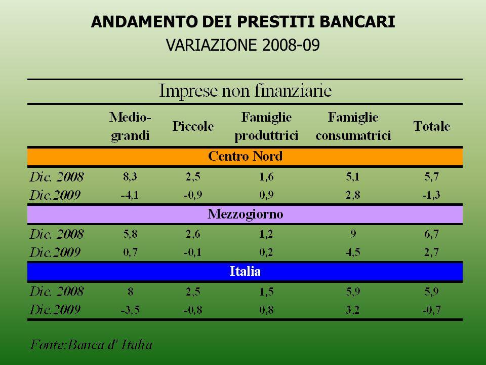 ANDAMENTO DEI PRESTITI BANCARI VARIAZIONE 2008-09