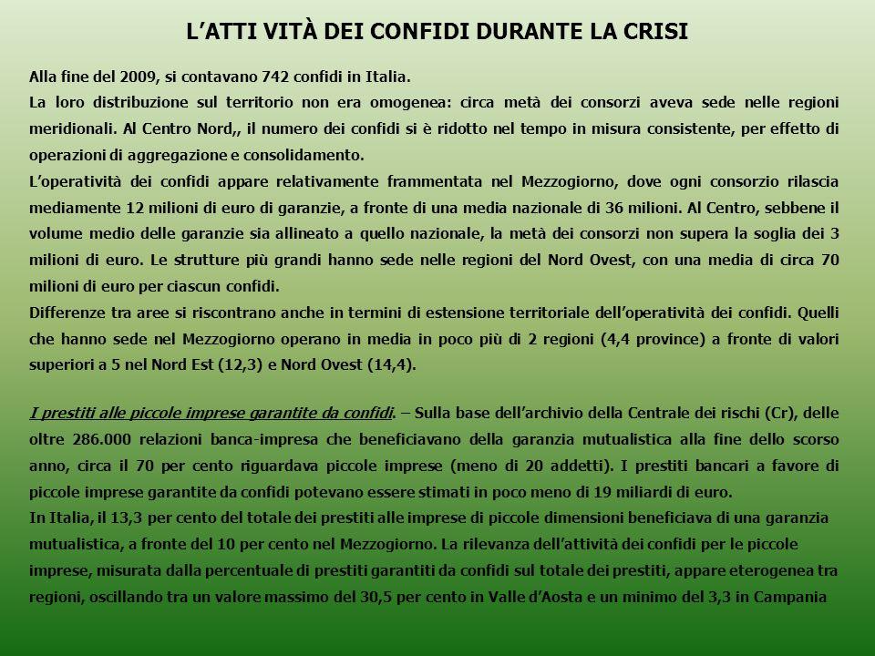 Alla fine del 2009, si contavano 742 confidi in Italia.