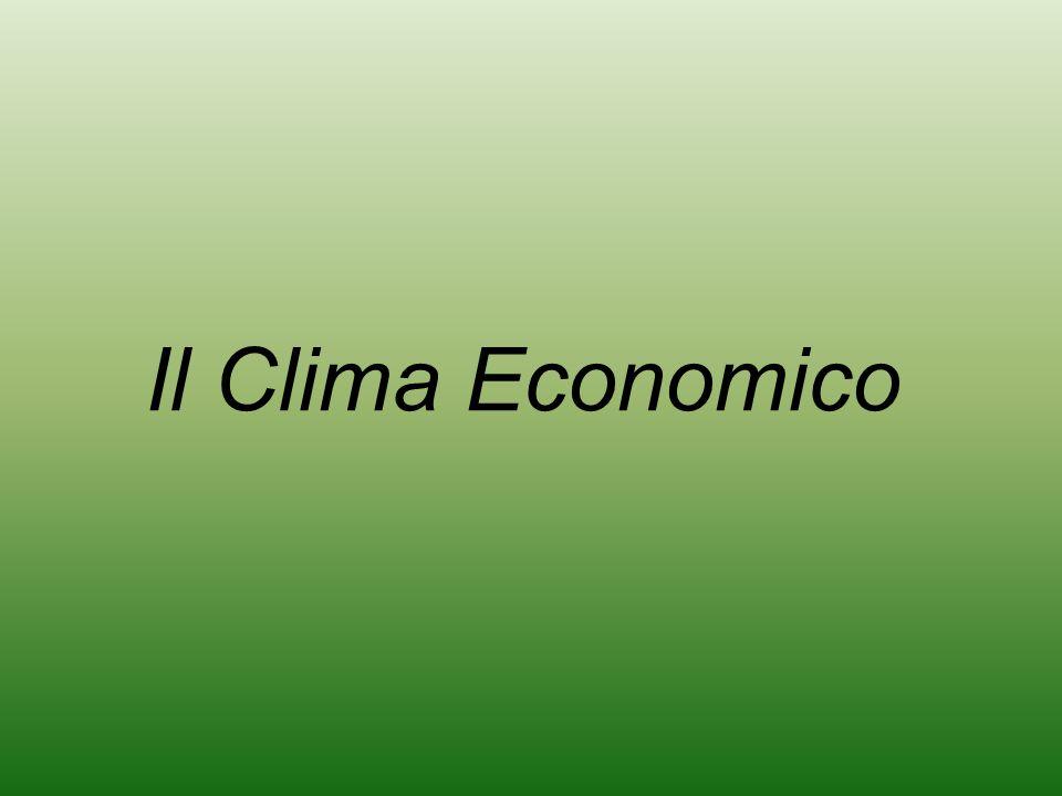 Il Clima Economico
