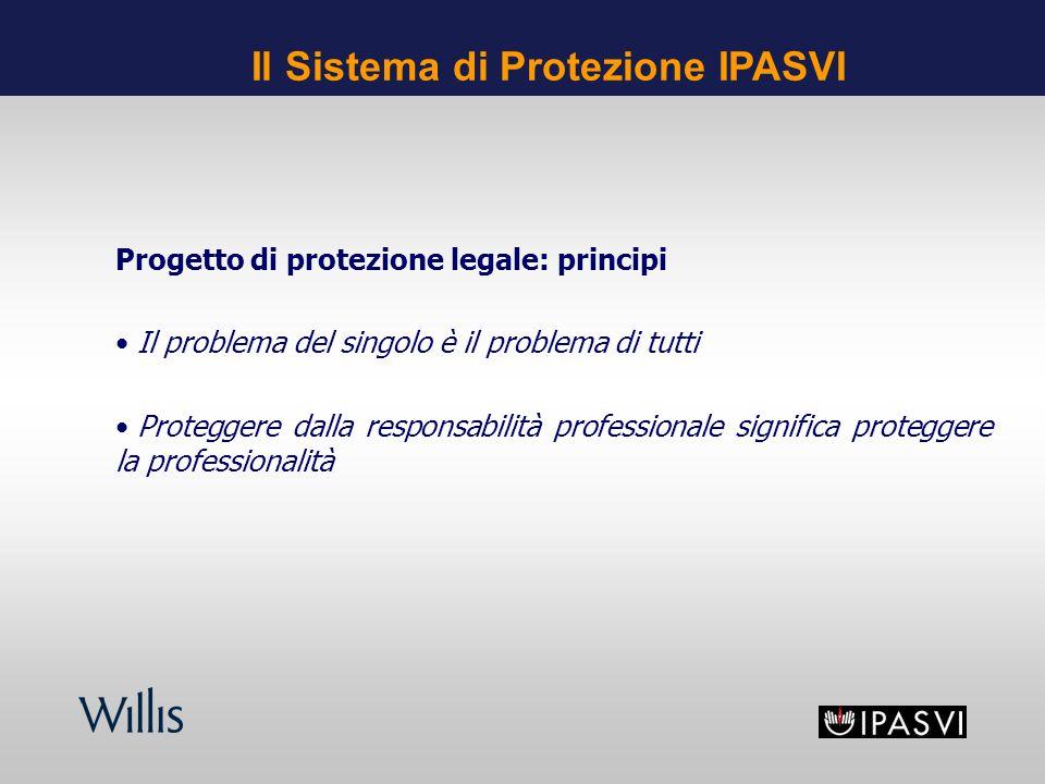 Progetto di protezione legale: principi Il problema del singolo è il problema di tutti Proteggere dalla responsabilità professionale significa proteggere la professionalità Il Sistema di Protezione IPASVI