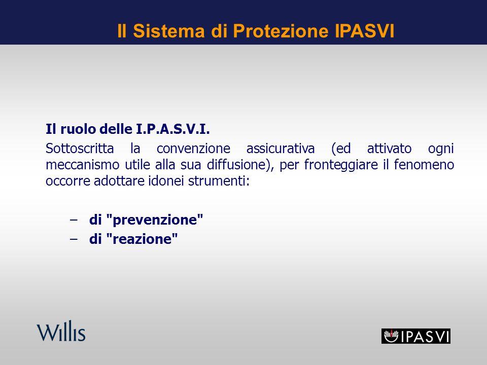 Il ruolo delle I.P.A.S.V.I. Sottoscritta la convenzione assicurativa (ed attivato ogni meccanismo utile alla sua diffusione), per fronteggiare il feno