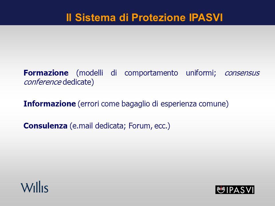 Formazione (modelli di comportamento uniformi; consensus conference dedicate) Informazione (errori come bagaglio di esperienza comune) Consulenza (e.mail dedicata; Forum, ecc.) Il Sistema di Protezione IPASVI