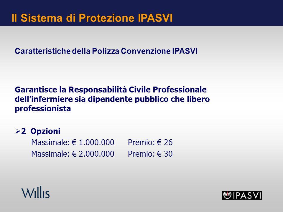 Caratteristiche della Polizza Convenzione IPASVI Garantisce la Responsabilità Civile Professionale dellinfermiere sia dipendente pubblico che libero professionista 2 Opzioni Massimale: 1.000.000Premio: 26 Massimale: 2.000.000Premio: 30 Il Sistema di Protezione IPASVI