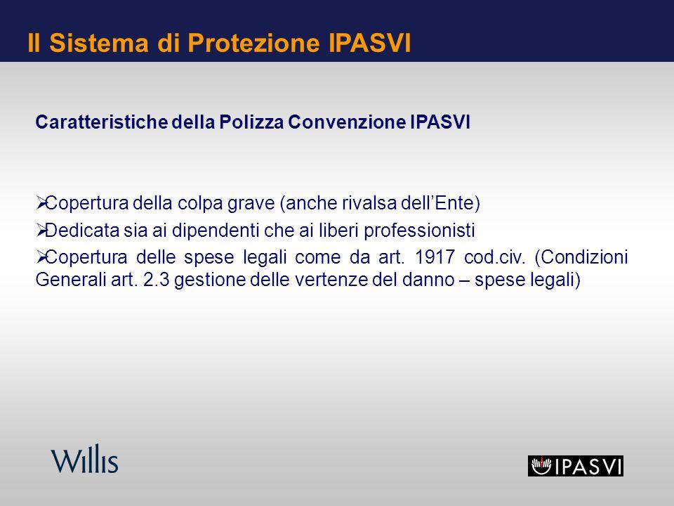 Caratteristiche della Polizza Convenzione IPASVI Copertura della colpa grave (anche rivalsa dellEnte) Dedicata sia ai dipendenti che ai liberi professionisti Copertura delle spese legali come da art.