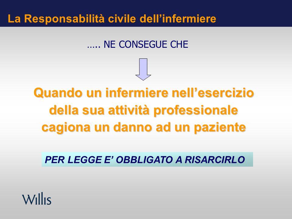 La Responsabilità civile dellinfermiere Quando un infermiere nellesercizio della sua attività professionale cagiona un danno ad un paziente …..