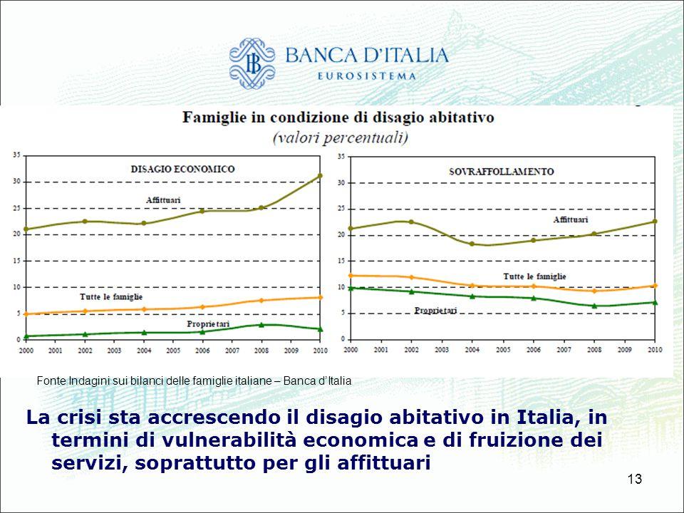 13 La crisi sta accrescendo il disagio abitativo in Italia, in termini di vulnerabilità economica e di fruizione dei servizi, soprattutto per gli affi