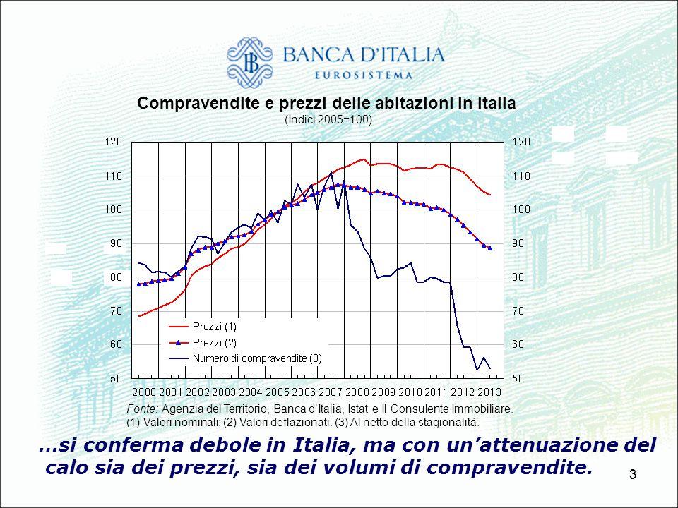 3 …si conferma debole in Italia, ma con unattenuazione del calo sia dei prezzi, sia dei volumi di compravendite. Compravendite e prezzi delle abitazio