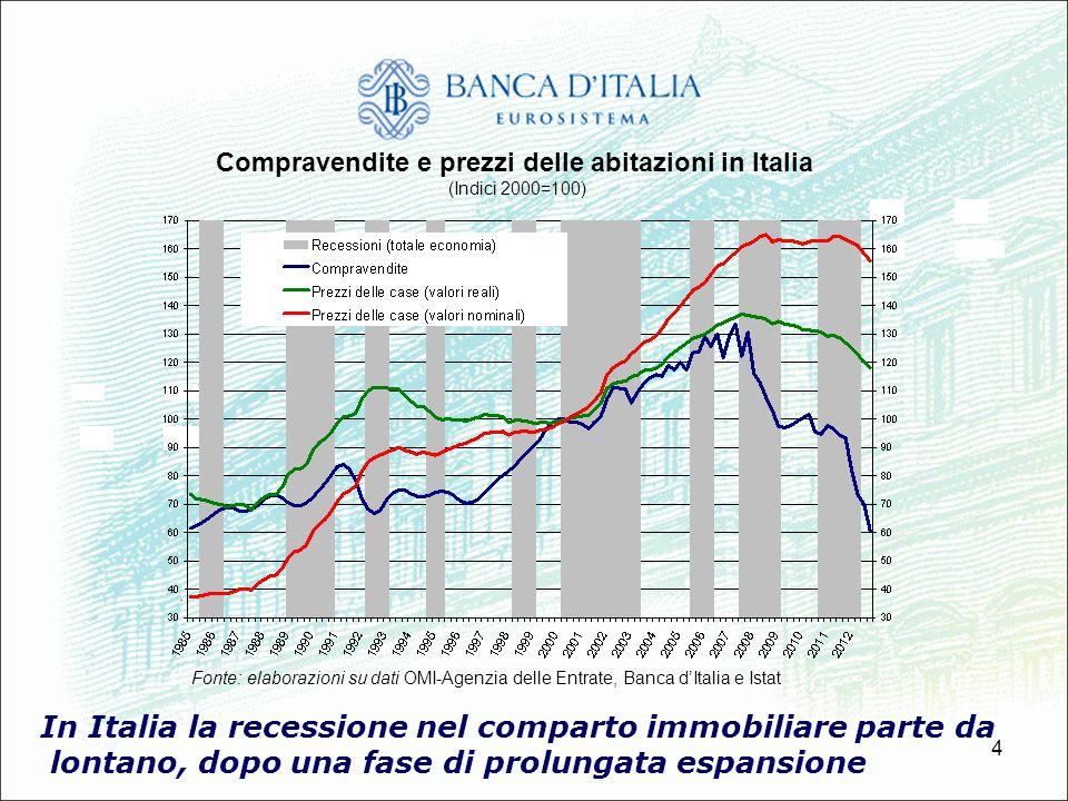 4 In Italia la recessione nel comparto immobiliare parte da lontano, dopo una fase di prolungata espansione Compravendite e prezzi delle abitazioni in