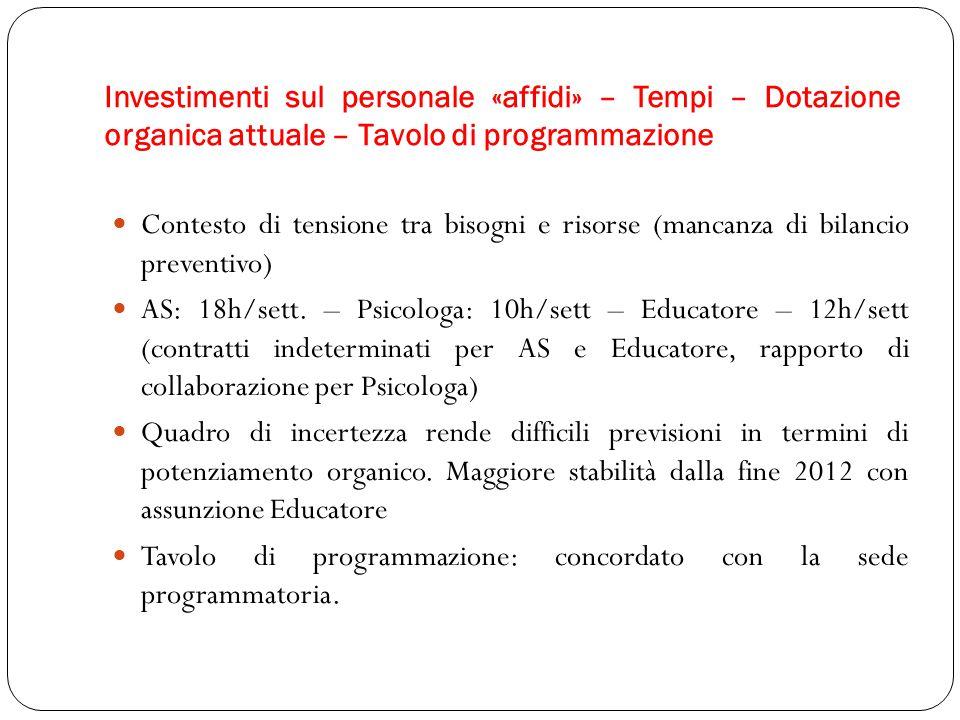 Investimenti sul personale «affidi» – Tempi – Dotazione organica attuale – Tavolo di programmazione Contesto di tensione tra bisogni e risorse (mancan