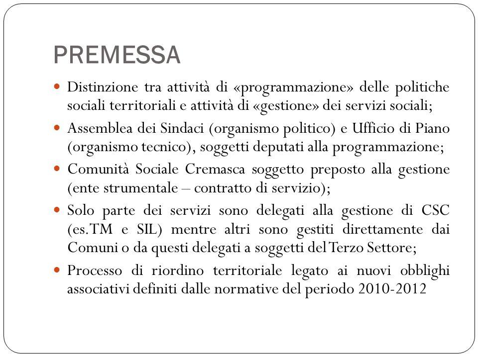 PREMESSA Distinzione tra attività di «programmazione» delle politiche sociali territoriali e attività di «gestione» dei servizi sociali; Assemblea dei