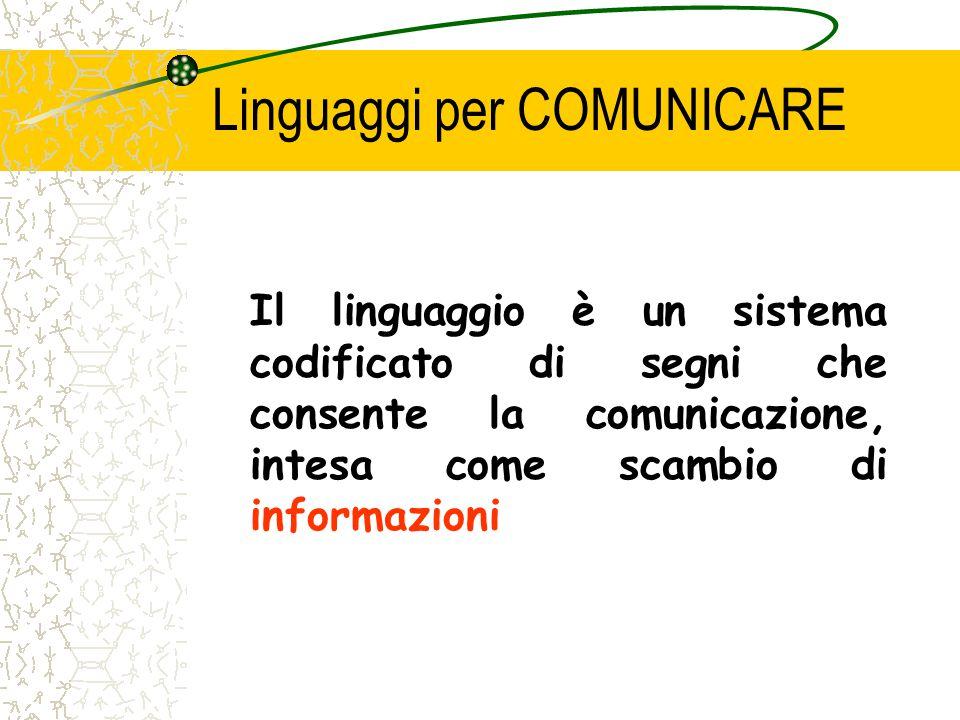 Linguaggi per COMUNICARE Il linguaggio è un sistema codificato di segni che consente la comunicazione, intesa come scambio di informazioni