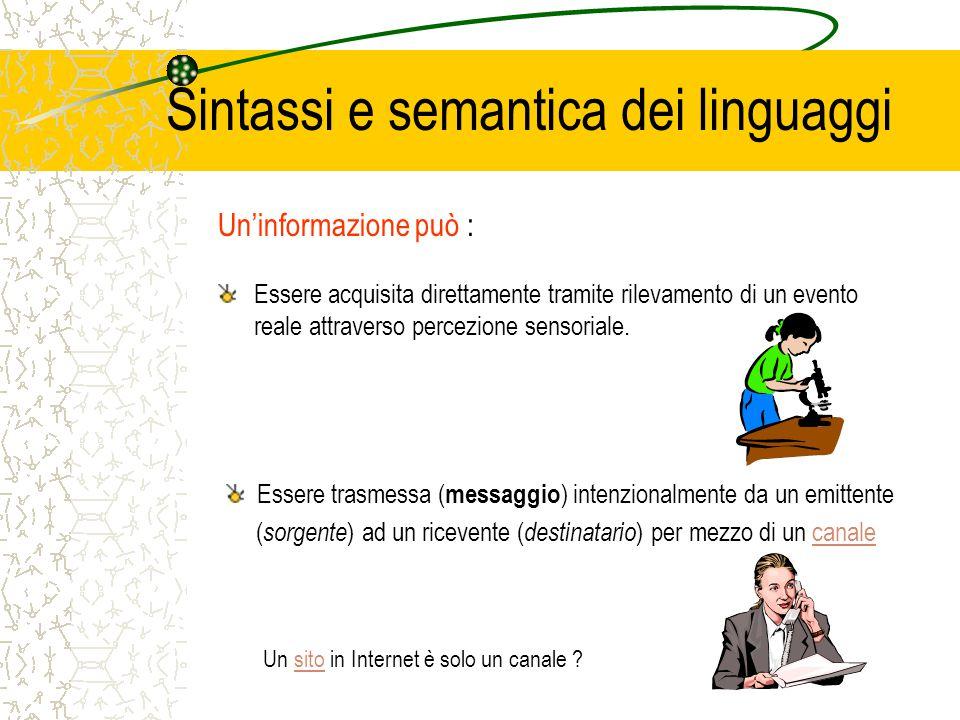 Sintassi e semantica dei linguaggi Essere acquisita direttamente tramite rilevamento di un evento reale attraverso percezione sensoriale.
