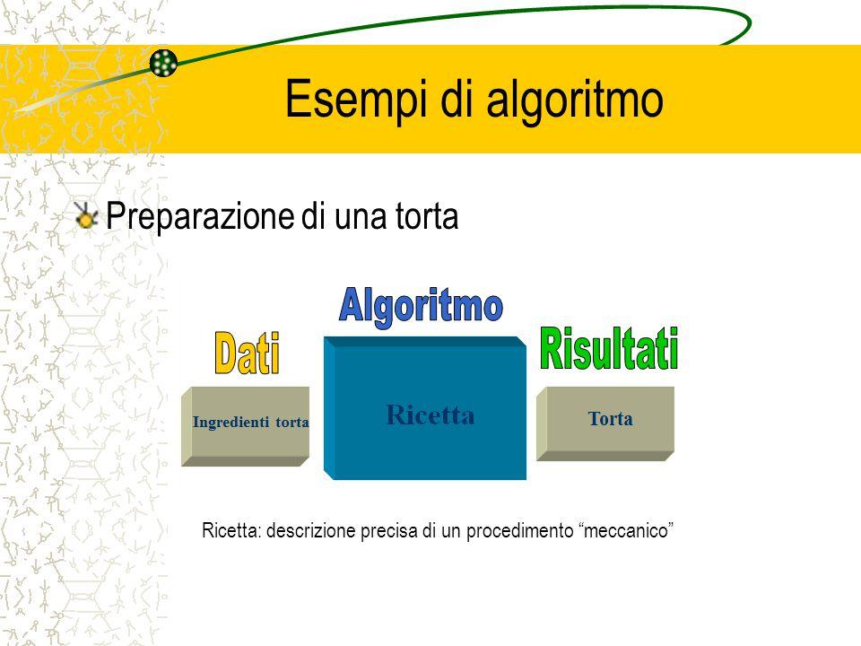 Esempi di algoritmo Preparazione di una torta Ricetta: descrizione precisa di un procedimento meccanico
