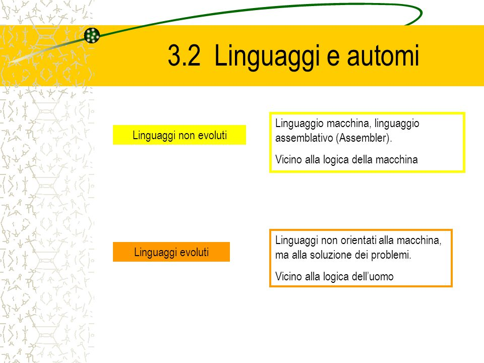 3.2 Linguaggi e automi Linguaggi non evoluti Linguaggio macchina, linguaggio assemblativo (Assembler).