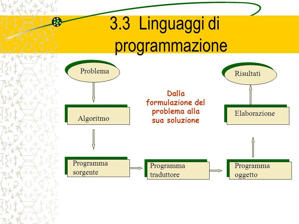 3.3 Linguaggi di programmazione Problema Algoritmo Programma sorgente Programma traduttore Programma oggetto Elaborazione Risultati Dalla formulazione del problema alla sua soluzione