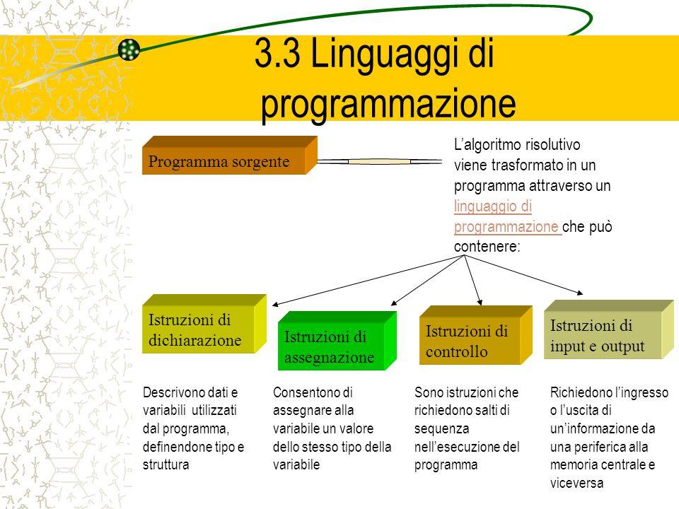 3.3 Linguaggi di programmazione Programma sorgente Lalgoritmo risolutivo viene trasformato in un programma attraverso un linguaggio di programmazione che può contenere: linguaggio di programmazione Istruzioni di dichiarazione Istruzioni di assegnazione Istruzioni di controllo Istruzioni di input e output Descrivono dati e variabili utilizzati dal programma, definendone tipo e struttura Consentono di assegnare alla variabile un valore dello stesso tipo della variabile Sono istruzioni che richiedono salti di sequenza nellesecuzione del programma Richiedono lingresso o luscita di uninformazione da una periferica alla memoria centrale e viceversa
