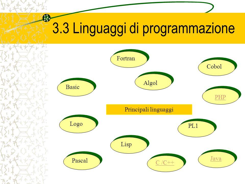3.3 Linguaggi di programmazione Principali linguaggi Fortran Algol Cobol Basic Logo Lisp PL1 Pascal C /C++ Java PHP