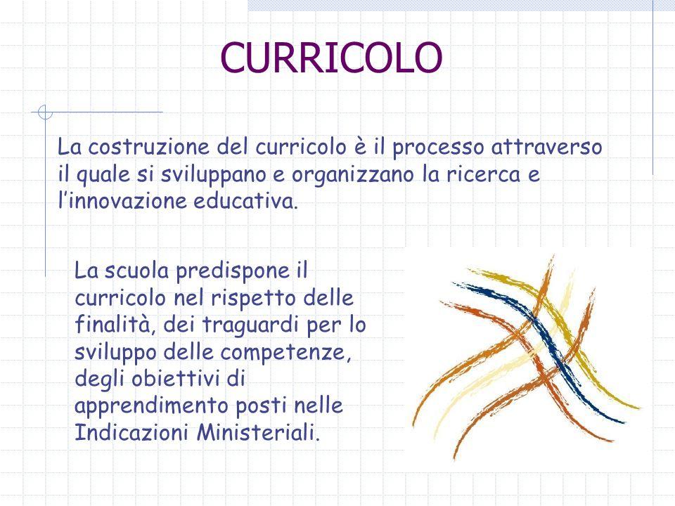 CURRICOLO La costruzione del curricolo è il processo attraverso il quale si sviluppano e organizzano la ricerca e linnovazione educativa.