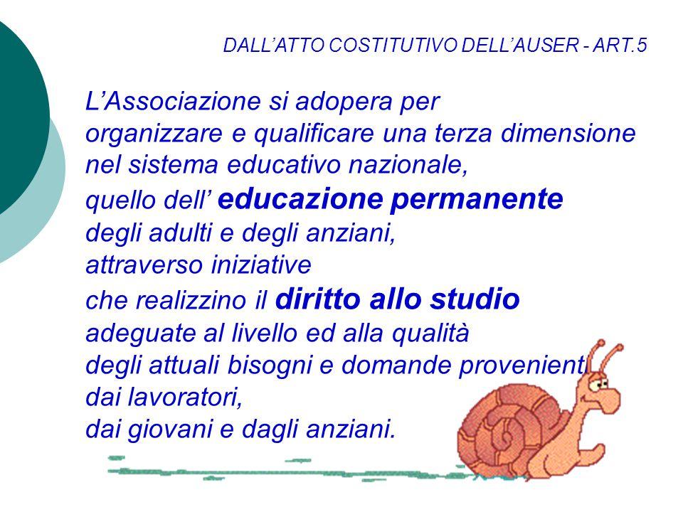 DALLATTO COSTITUTIVO DELLAUSER - ART.5 LAssociazione si adopera per organizzare e qualificare una terza dimensione nel sistema educativo nazionale, qu