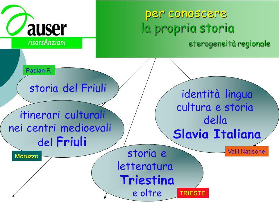 per conoscere la propria storia eterogeneità regionale storia del Friuli identità lingua cultura e storia della Slavia Italiana itinerari culturali ne