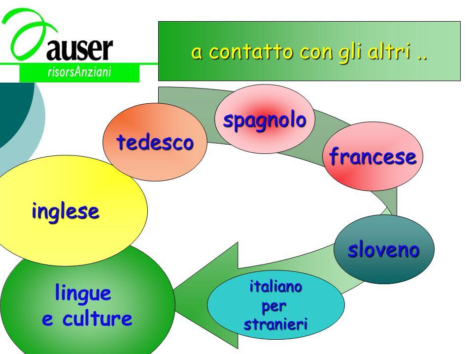 lingue e culture a contatto con gli altri.. inglese tedesco italianoperstranieri spagnolo francese sloveno