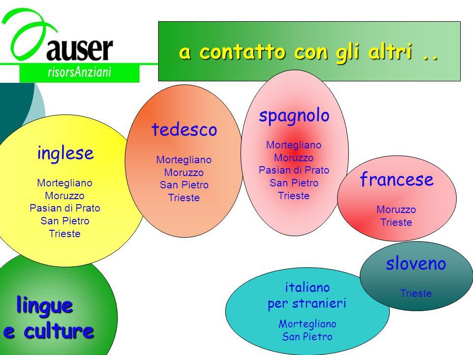 lingue e culture a contatto con gli altri.. inglese Mortegliano Moruzzo Pasian di Prato San Pietro Trieste tedesco Mortegliano Moruzzo San Pietro Trie