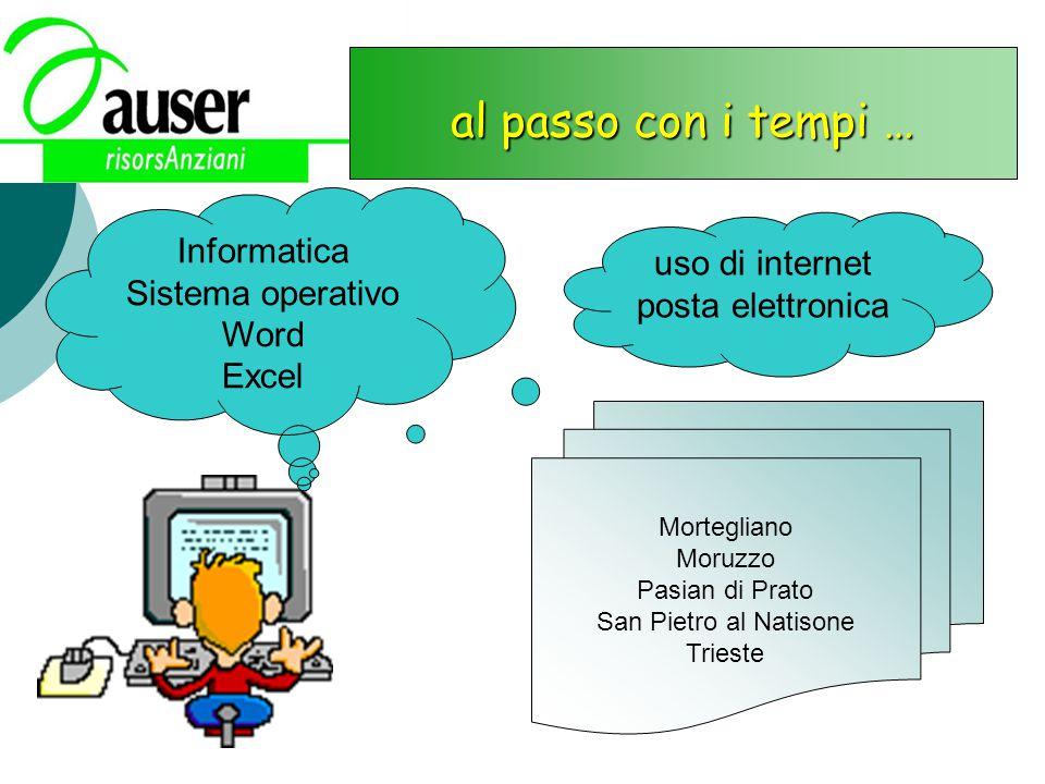 al passo con i tempi … Informatica Sistema operativo Word Excel Mortegliano Moruzzo Pasian di Prato San Pietro al Natisone Trieste uso di internet pos