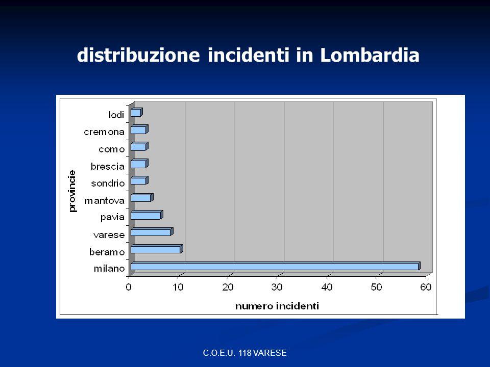 C.O.E.U. 118 VARESE distribuzione incidenti in Lombardia