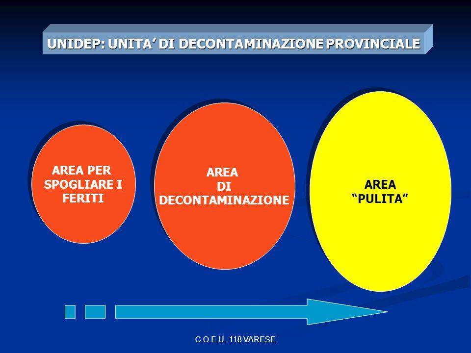 C.O.E.U. 118 VARESE UNIDEP: UNITA DI DECONTAMINAZIONE PROVINCIALE AREA PER SPOGLIARE I FERITI AREA PER SPOGLIARE I FERITI AREA DI DECONTAMINAZIONE ARE