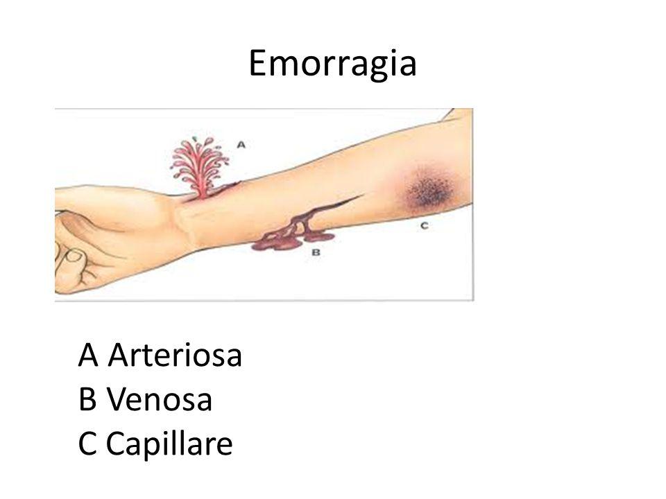 Emorragia A Arteriosa B Venosa C Capillare