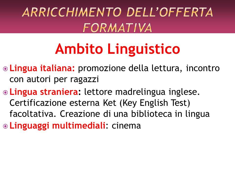 Ambito Linguistico Lingua italiana: promozione della lettura, incontro con autori per ragazzi Lingua straniera: lettore madrelingua inglese.