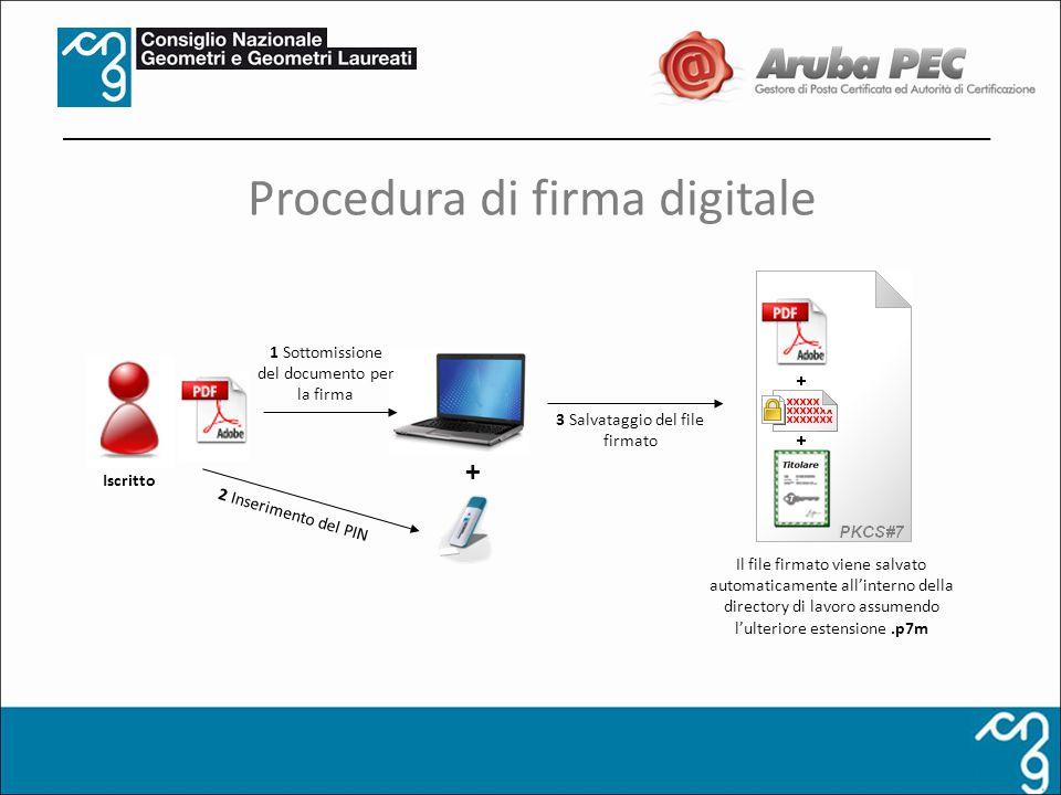 Procedura di firma digitale 3 Salvataggio del file firmato 2 Inserimento del PIN 1 Sottomissione del documento per la firma + Il file firmato viene sa