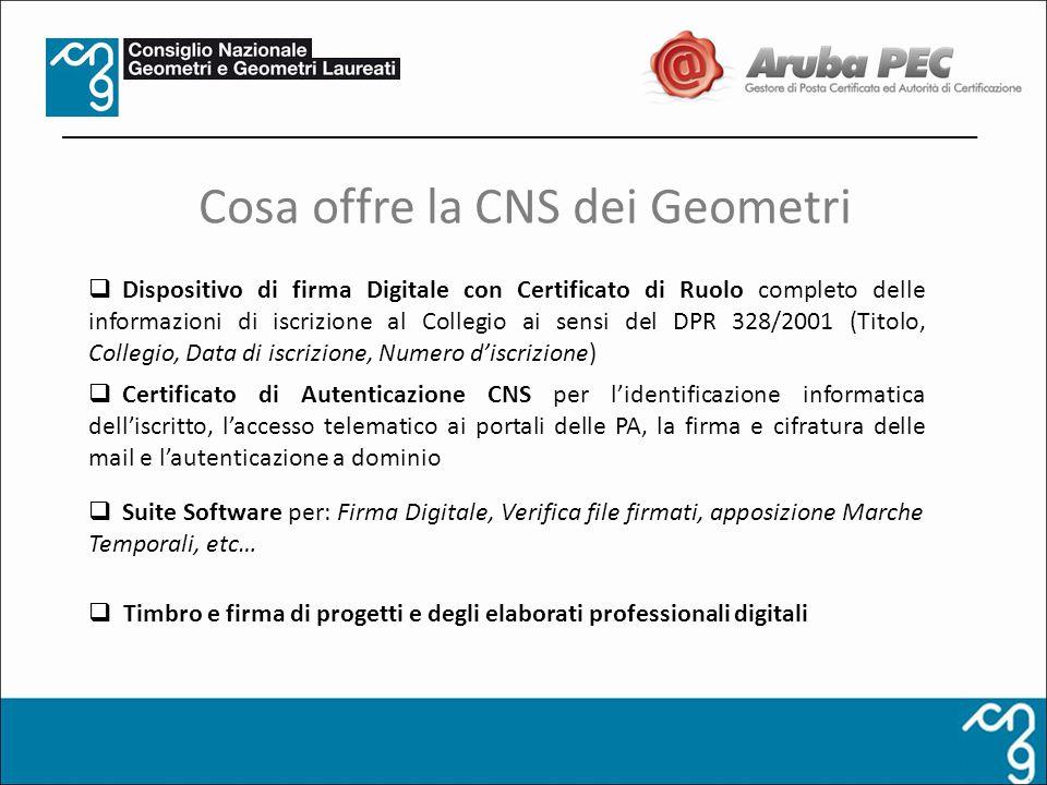 Cosa offre la CNS dei Geometri Dispositivo di firma Digitale con Certificato di Ruolo completo delle informazioni di iscrizione al Collegio ai sensi d