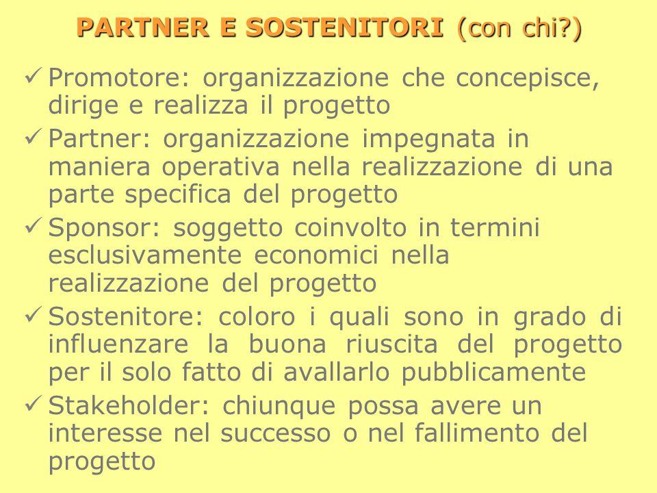 PARTNER E SOSTENITORI (con chi?) Promotore: organizzazione che concepisce, dirige e realizza il progetto Partner: organizzazione impegnata in maniera