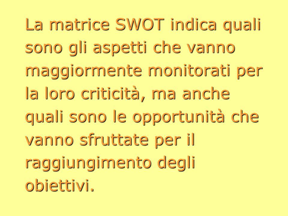 La matrice SWOT indica quali sono gli aspetti che vanno maggiormente monitorati per la loro criticità, ma anche quali sono le opportunità che vanno sf