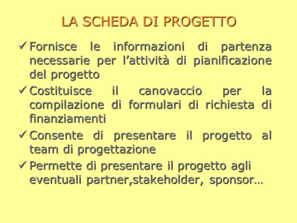 LA SCHEDA DI PROGETTO Fornisce le informazioni di partenza necessarie per lattività di pianificazione del progetto Fornisce le informazioni di partenz