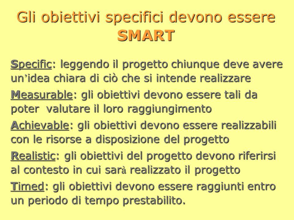 Gli obiettivi specifici devono essere SMART Specific: leggendo il progetto chiunque deve avere un idea chiara di ciò che si intende realizzare Measura