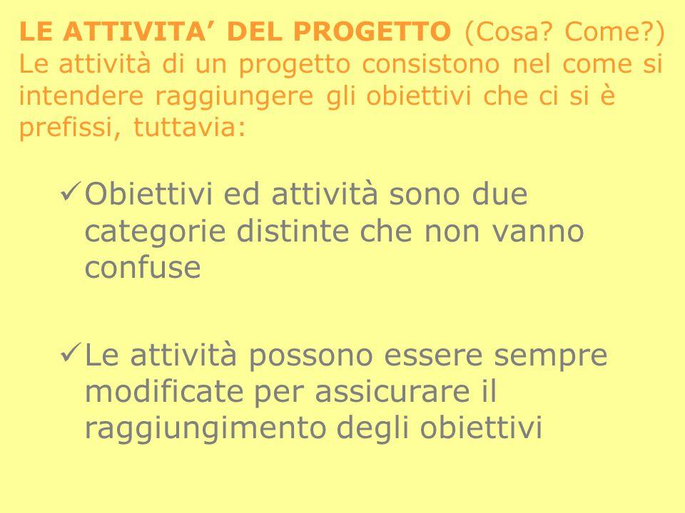 LE ATTIVITA DEL PROGETTO (Cosa? Come?) Le attività di un progetto consistono nel come si intendere raggiungere gli obiettivi che ci si è prefissi, tut