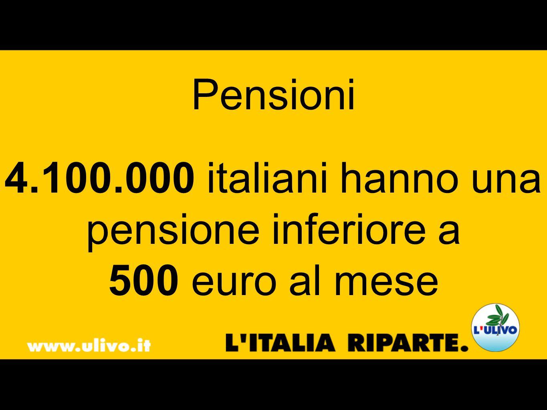 Pensioni 4.100.000 italiani hanno una pensione inferiore a 500 euro al mese