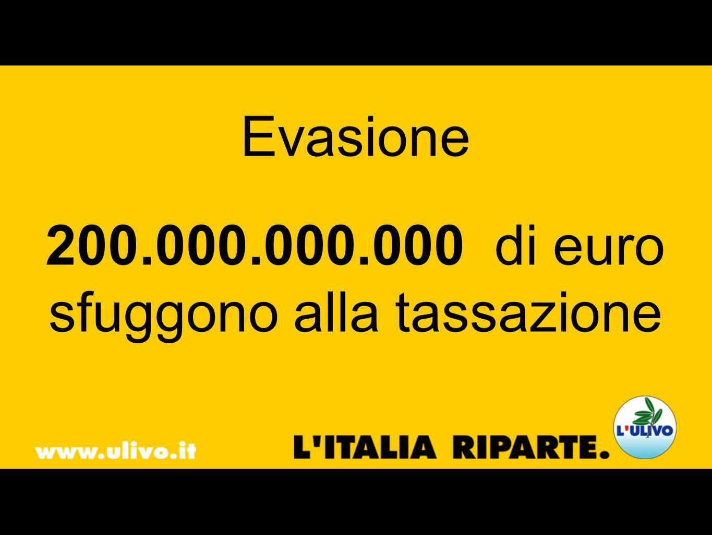 Evasione 200.000.000.000 di euro sfuggono alla tassazione