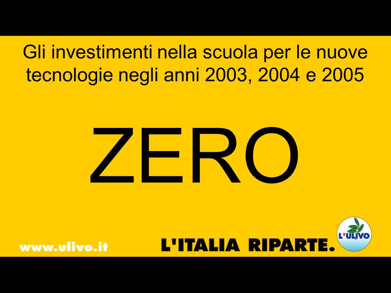 Gli investimenti nella scuola per le nuove tecnologie negli anni 2003, 2004 e 2005 ZERO