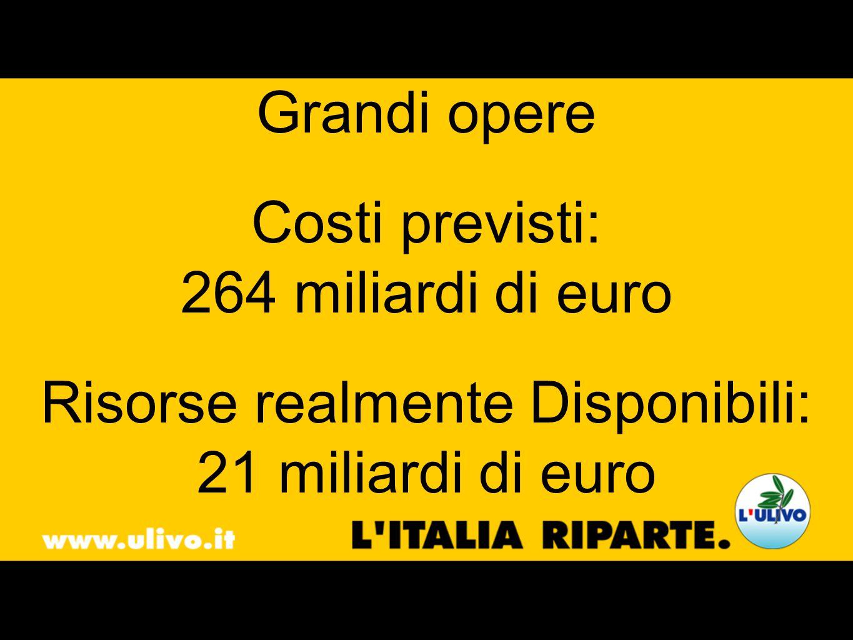 Grandi opere Costi previsti: 264 miliardi di euro Risorse realmente Disponibili: 21 miliardi di euro