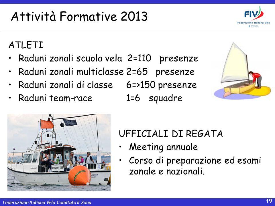Federazione Italiana Vela Comitato II Zona 19 Attività Formative 2013 ATLETI Raduni zonali scuola vela 2=110 presenze Raduni zonali multiclasse 2=65 p