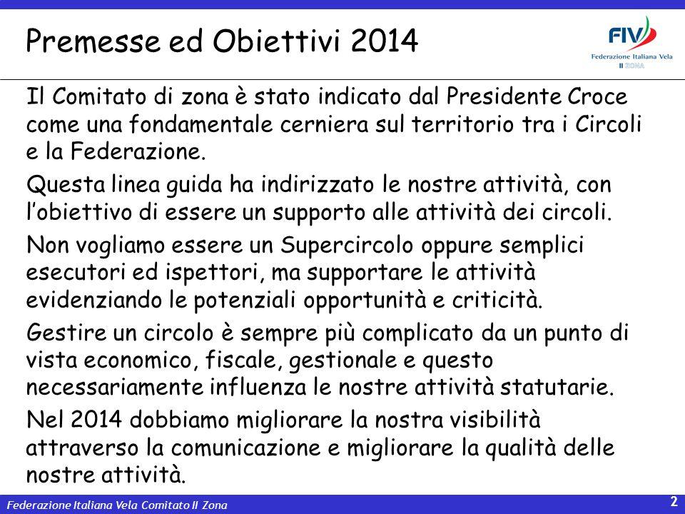 Federazione Italiana Vela Comitato II Zona 13 Il nuovo sistema informatico permette una gestione congiunta del calendario regate e delle nomine UDR.