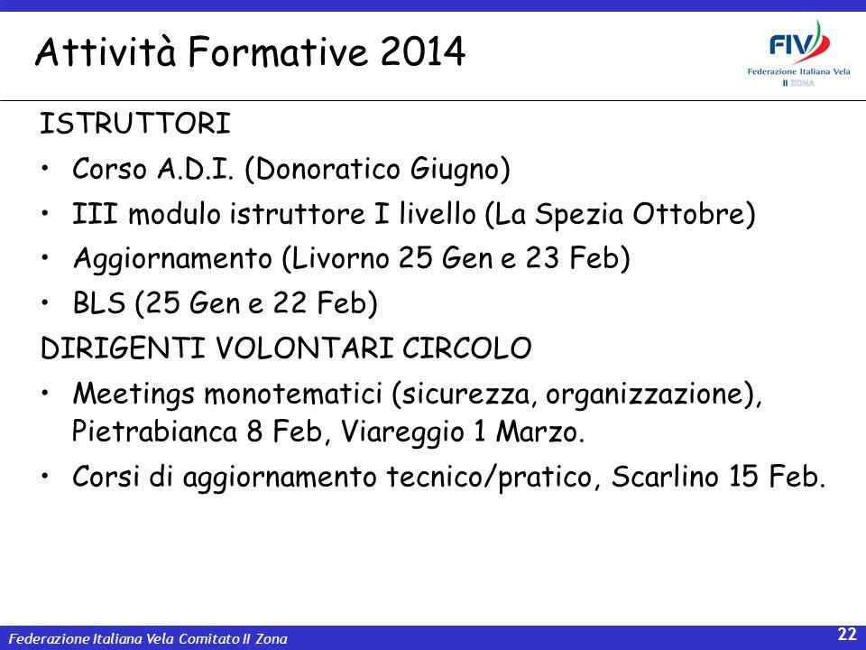 Federazione Italiana Vela Comitato II Zona 22 Attività Formative 2014 ISTRUTTORI Corso A.D.I. (Donoratico Giugno) III modulo istruttore I livello (La