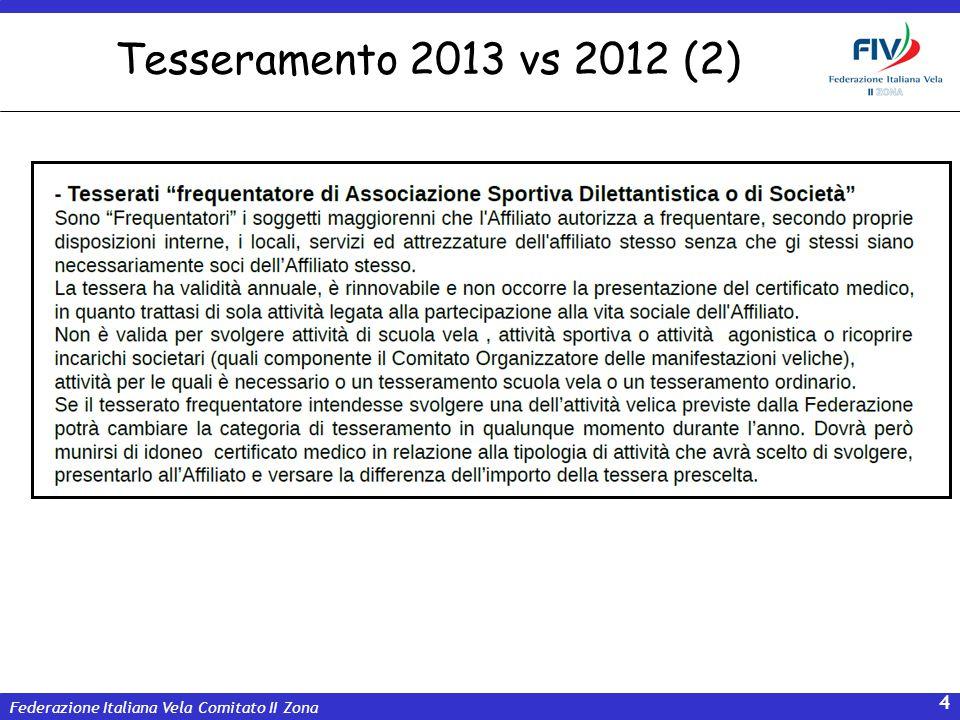 Federazione Italiana Vela Comitato II Zona Tesseramento 2013 vs 2012 (2) 4