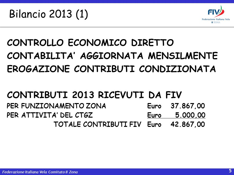 Federazione Italiana Vela Comitato II Zona 6 Bilancio 2013 (2) SPESE DI GESTIONE DELLATTIVITA 2013 PER ATTIVITA SPORTIVA E GIOVANILEEuro12.750,00 (n.7 Raduni – n.2 Partecipaz.Regate) PER ATTIVITA SCUOLE VELAEuro 7.500,00 (n.2 Raduni S.Vela + monitoraggio) PER ATTIVITA DI FORMAZIONEEuro 6.100,00 (Corsi ADI, All.Istr., 3°Modulo, etc) PER FUNZIONAMENTO GENERALEEuro13.330,00 (Spese Generali, Eventi, Manutenzioni) RESIDUI DA PAGARE ANNI PRECEDENTIEuro 3.100,00 TOTALE SPESE ZONAEuro42.780,00