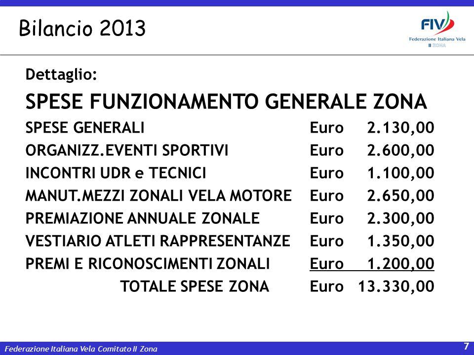 Federazione Italiana Vela Comitato II Zona 7 Dettaglio: SPESE FUNZIONAMENTO GENERALE ZONA SPESE GENERALIEuro 2.130,00 ORGANIZZ.EVENTI SPORTIVIEuro 2.6