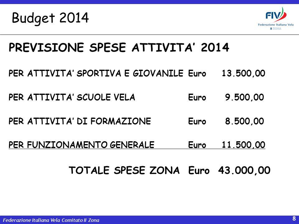 Federazione Italiana Vela Comitato II Zona 8 Budget 2014 PREVISIONE SPESE ATTIVITA 2014 PER ATTIVITA SPORTIVA E GIOVANILEEuro 13.500,00 PER ATTIVITA S