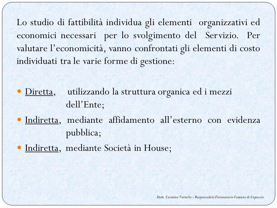 Dott. Carmine Vertullo - Responsabile Finanziario Comune di Capaccio Lo studio di fattibilità individua gli elementi organizzativi ed economici necess